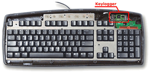 Keyboard with hardware keylogger installed.
